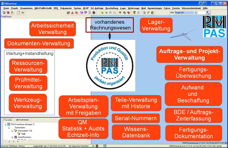 RMPAS_Funktionalitaeten_20190517